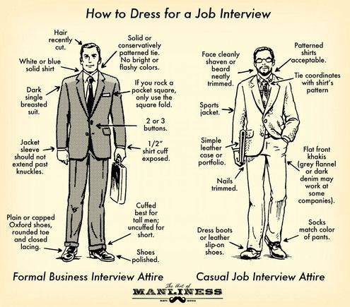 formal OR casual job interview attire