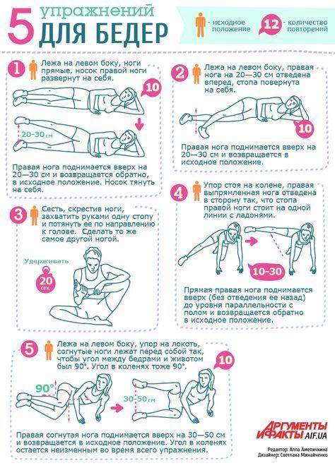 Стройные ножки: топ-5 упражнений для идеальных бедер | Здоровая жизнь | Здоровье | АиФ Украина
