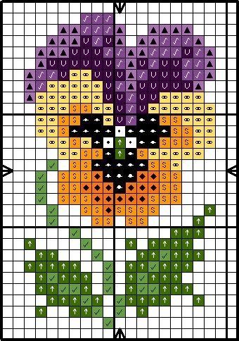 Winter pansy CHART