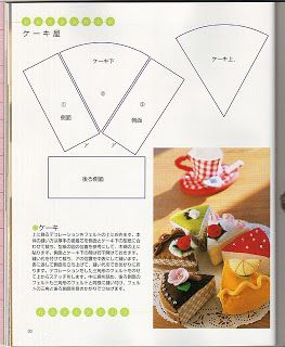 Cake template for felt cake play food
