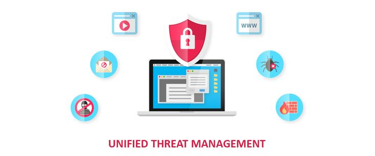 25 Great Ideas About Intrusion Prevention System On