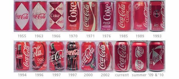 缶デザイン変遷 コカ・コーラ