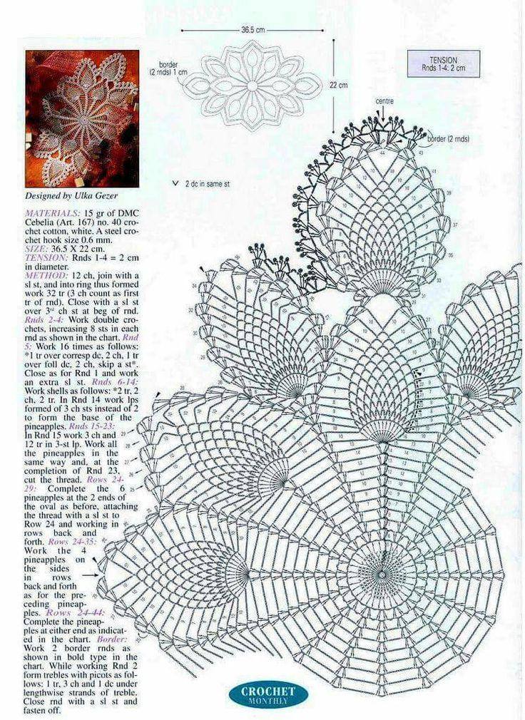 16 best CROCHÊ COISAS. ...... images on Pinterest | Doilies crochet ...