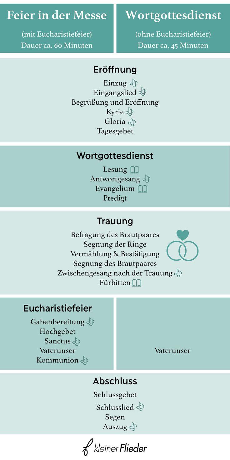 Le mariage à l'église – tout sur le processus et la planification de votre cérémonie   – Hochzeit Checklisten und Infografiken | kleiner Flieder