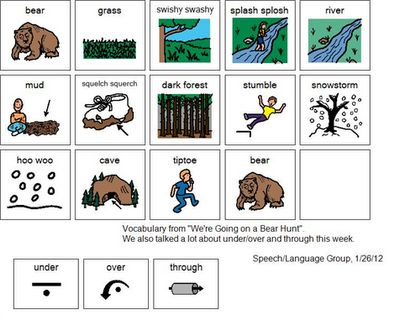 "Language Activities for the book ""We're Going on a Bear Hunt."""