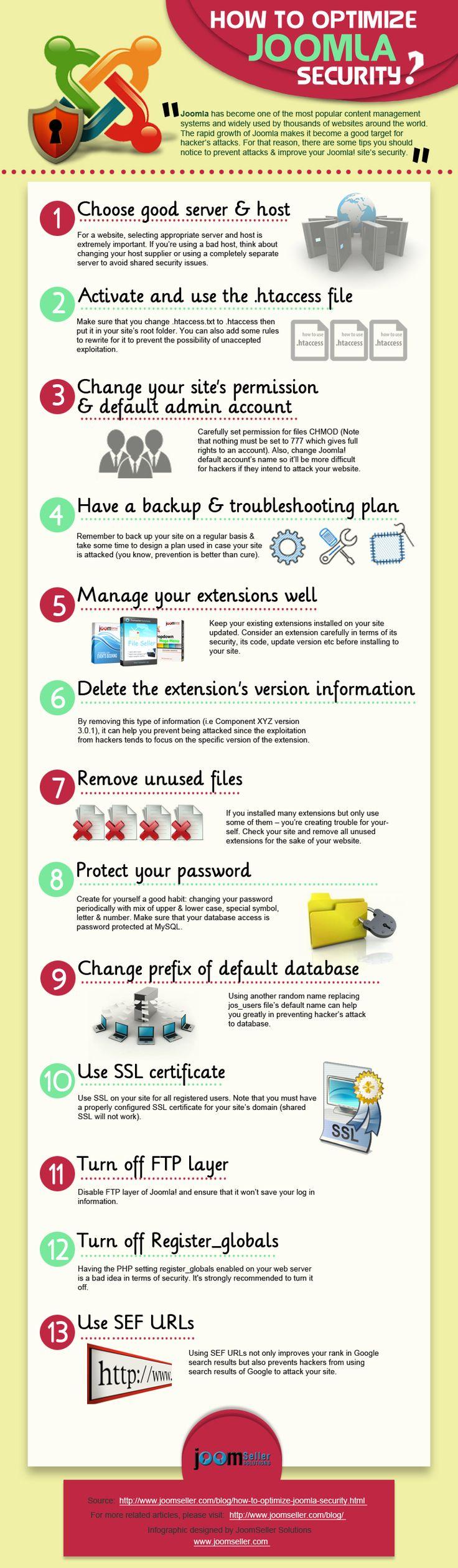 Joomla tshirt design - How To Optimize Joomla Security Infographic Joomla Security