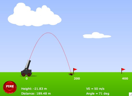 sports physics projectile motion Projectile motion refers to an object being projected into the air at an angle or straight up gravity is a key force that affects projectile motion a projectile only has one force acting upon it being gravity.