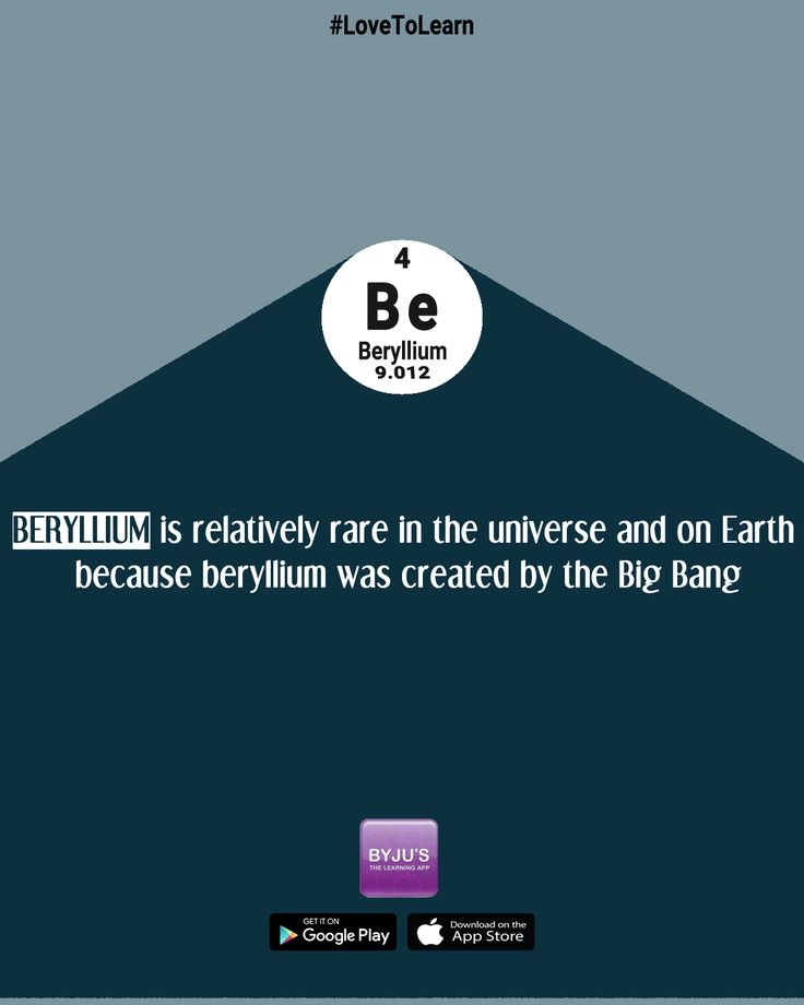 11 best element facts images on pinterest facts truths and beryllium chemical properties uses atomic number periodic table urtaz Image collections