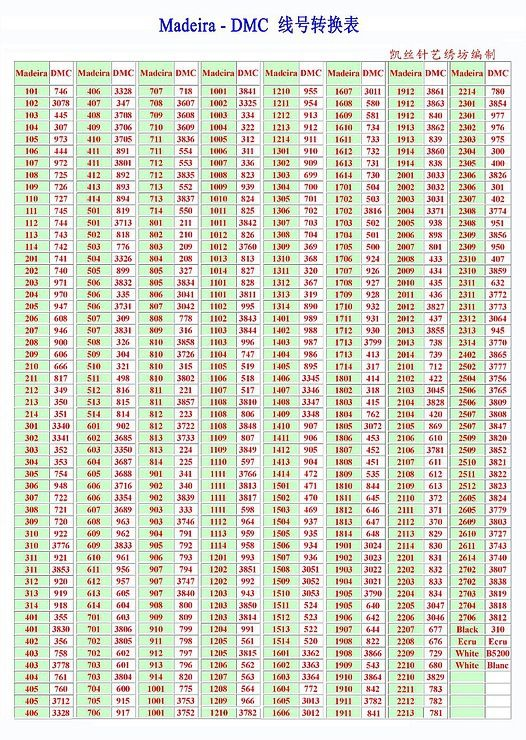 Cross Stitch Conversion Chart Rebellions
