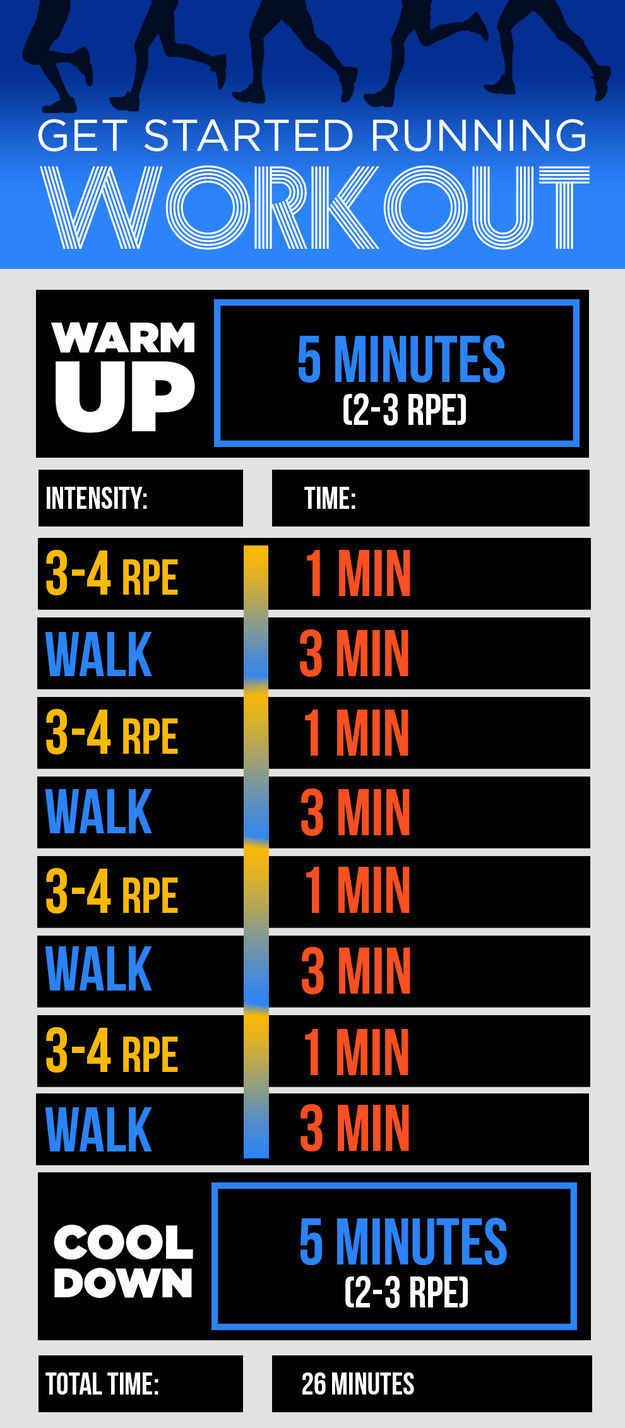 New to running? Start here. This workout is mostly brisk walking with some faster running sprinkled in. And yes: It definitely still counts as a run even if you walk from time to time. You have to start somewhere!  Make it harder: Transition from a 1-to-3 ratio of walking to running, to 2-to-2... then 3-to-1.  Make it easier: Keep at a 1-to-3 ratio throughout (or 1-to-4 if you have to).