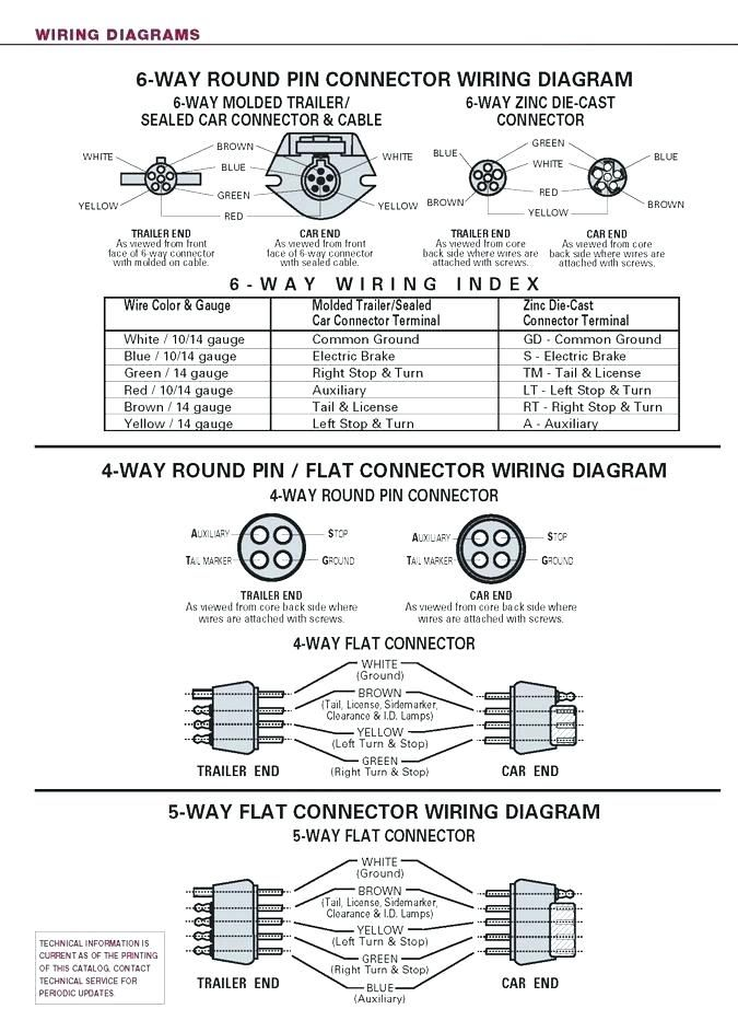 Wiring Diagram For Trailer Light 4 Way (With images