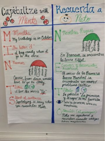 Tales of a 4th Grade Dual Language Diva: Capitalizing anchor chart-Usando letras mayusculas