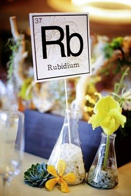 Chemical Symbol Table Name http://www.toptableplanner.com/blog/scientific-wedding-seating-plans