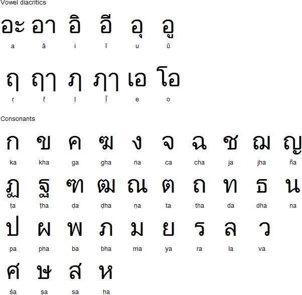 Best 20+ Sanskrit Language ideas on Pinterest  Sanskrit ...
