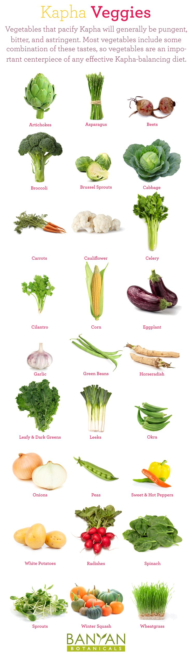 Vegetables that pacify Kapha will generally be pungent, bitter, and astringent. Most vegetables include some combination of these tastes, so vegetables are an important centerpiece of any Kapha-balancing diet. http://www.shivohamyoga.nl/ #health #food #ayurvedic