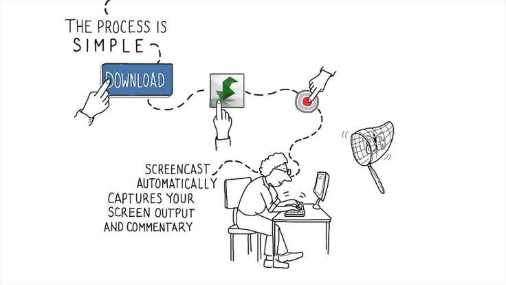 Autodesk Screencast, Autodesk yazılımına entegre olarak kişilerin teknik iletişimini en üst seviyeye taşımasını sağlamak için kurgulandı.    Günümüz iletişim dönemi. Hatta belki bir dönüşümü yaşıyor olabiliriz bile. Sosyal ağlar, iş iletişimi, anlık mesajlaşmalar vs. Artık kişiler bazen etnik...   http://havari.co/autodesk-screencast-kisilerin-teknik-iletisimini-en-ust-seviyeye-tasiyor/