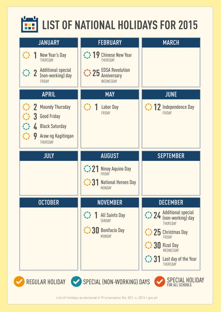 #walangpasok • List of national holidays for 2015: http://www.gov.ph/2014/07/23/list-of-nationwide-holidays-for-2015…