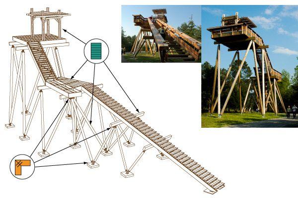 Un belvédère au dessus des landes | Simonin Bois – Les solutions bois SIMONIN pour la construction et rénovation