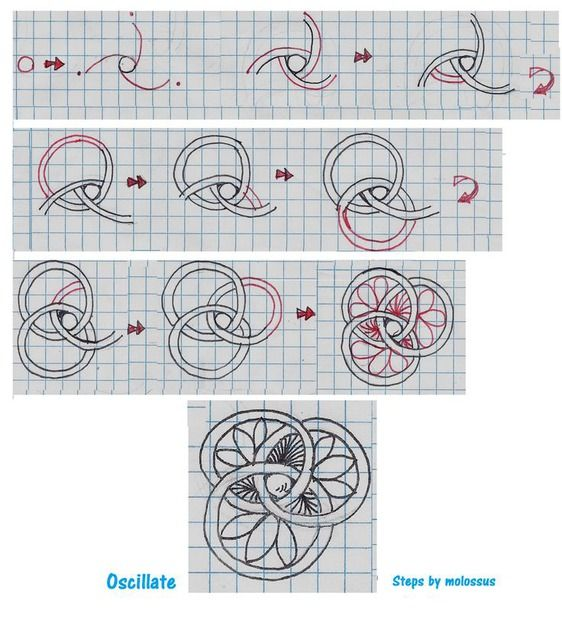 Zentangle Patterns For Beginners   Most of all, don't stress. Let your tangle decide if it wants to be a ...
