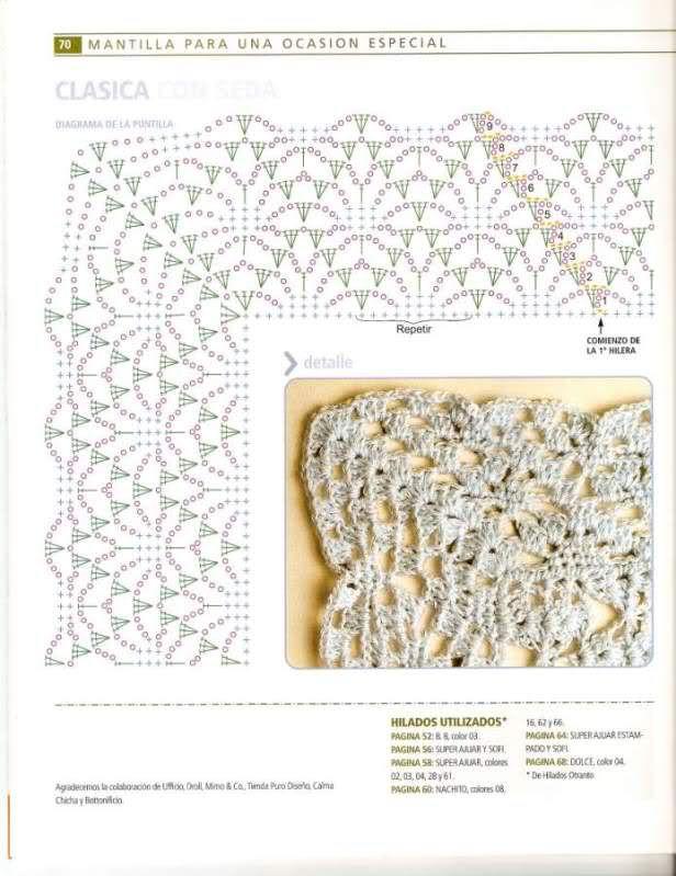 103 best crochet images on Pinterest | Crochet patterns, Crochet ...