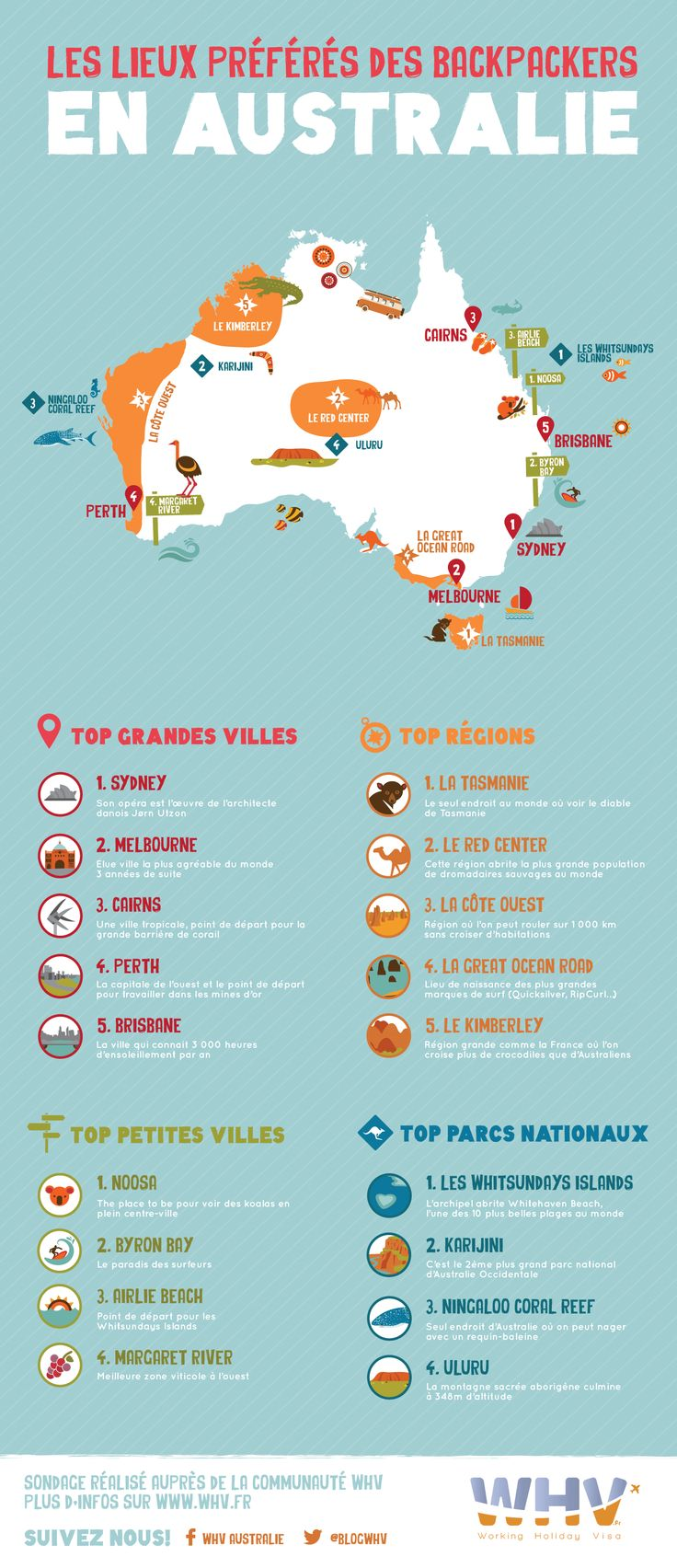 Chapka_Australie_map-01                                                                                                                                                      Plus https://hotellook.com/cities/paris?marker=126022.pinterest