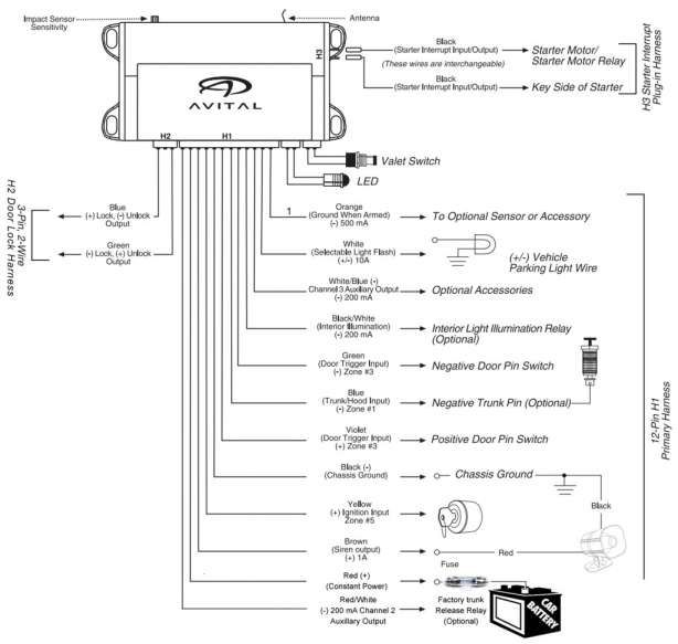 17+ remote car starter installation wiring diagram - car diagram -  wiringg.net | remote car starter, car alarm, remote start  pinterest
