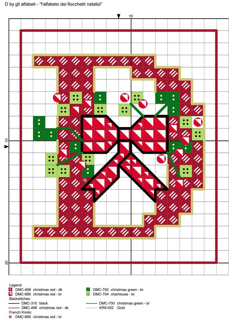 alfabeto dei fiocchetti natalizi D