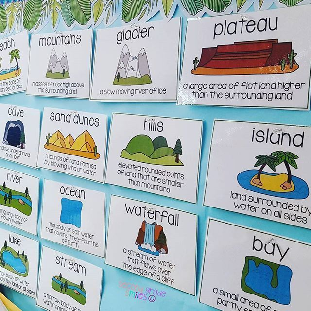 This Landform Vocab Wall Has Been An Awesome Reference For My Students During This Science Unit Link In Profile Lan Science Units Science Vocab Second Grade Landform worksheet 2nd grade