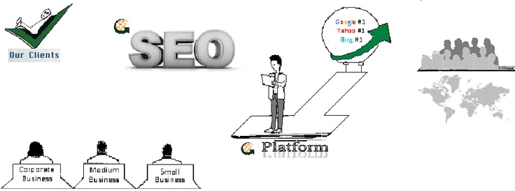 First slide for SEO created by me for #globalgrowth