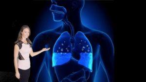 Cara Mengobati Paru Paru Basah Pneumonia Tradisional