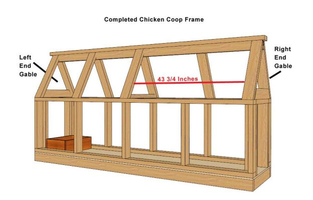 DIY Chicken coop , plans and ideas . Easy instructions for homemade chicken coops. Homesteading projects . | http://pioneersettler.com/build-backyard-chicken-coop/