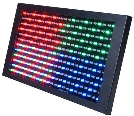 Profile Panel RGB