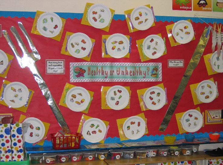 Healthy or unhealthy plates? classroom display photo - Photo gallery - SparkleBox