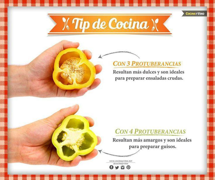 Tip de cocina