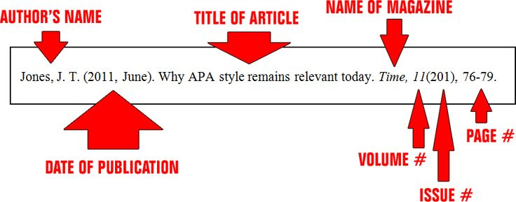 essay with apa format example