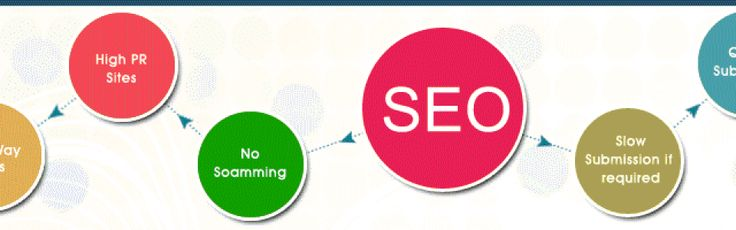 affordable seo specialist