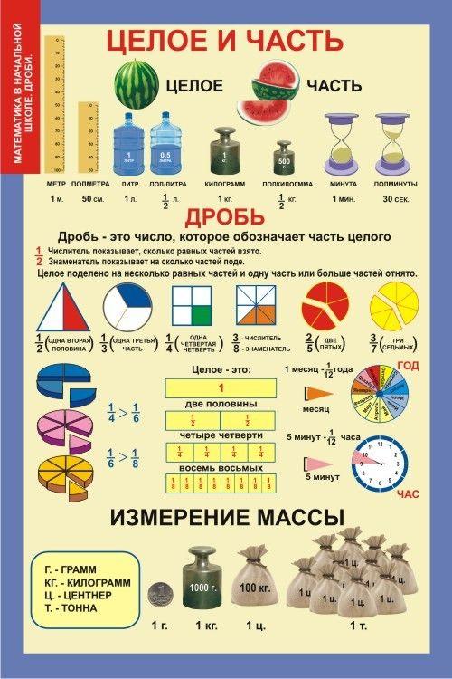 www.stendi-viveski-tablichki.ru publ matematika 67