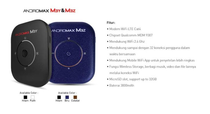 Cara Cek Kuota Modem Mifi Smartfren Andromax M3Y, M3Z, M3S | 4G LTE di Komputer dan Smartphone