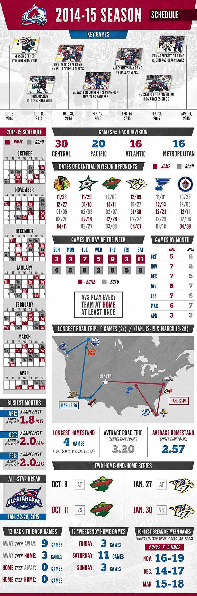 2014 15 schedule infographic colorado avalanche multimedia