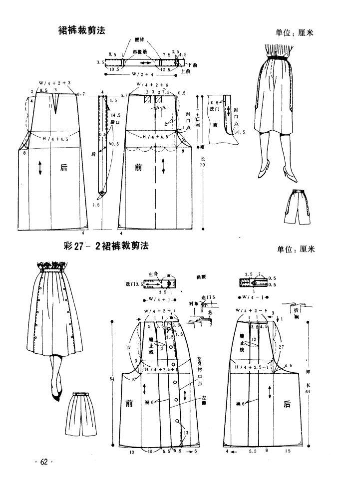 //  #sewing #dressmaking #patternmaking