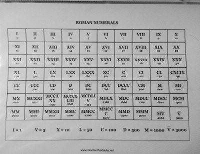 24 best Roman Numerals- Teaching images on Pinterest Roman - roman numeral chart template