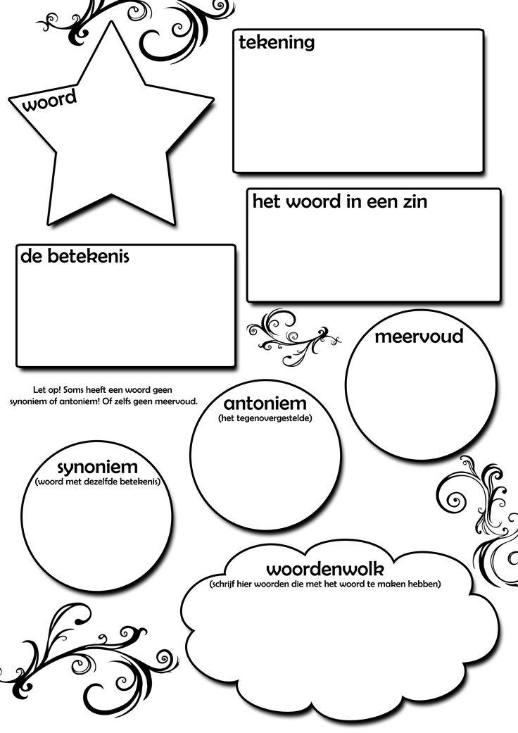 Mijn dank voor het omzetten in het Nederlands :) Nu is ie op en top bruikbaar in de klas!