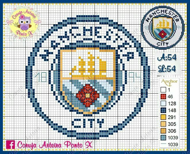 Pin By Shawna Langford On Premiere League Patterns Cross Stitch Patterns Manchester City Logo Hama Beads Design