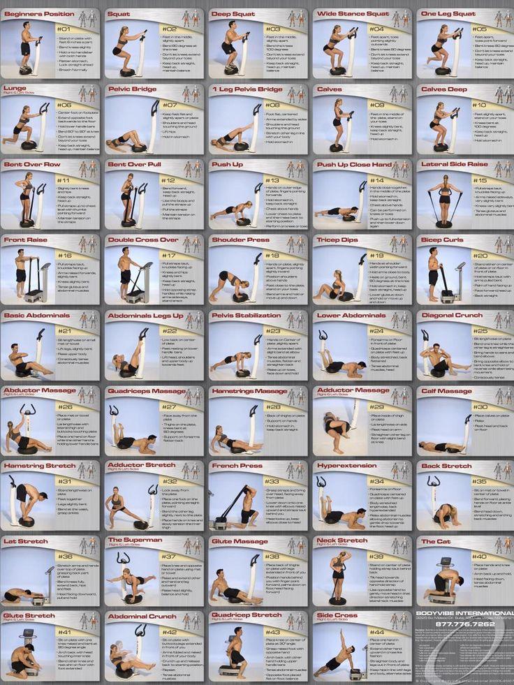abdominal exercises chart - Quoteko.com | Health and ...