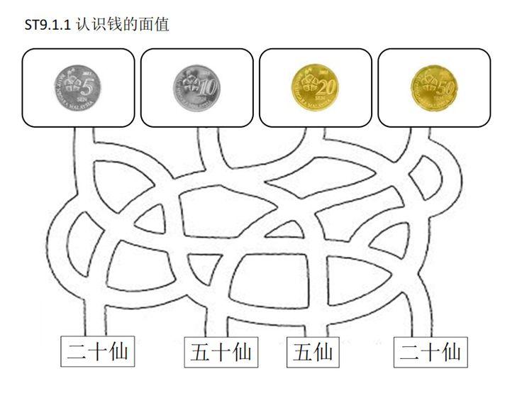 math  malaysia u0026 39 s coin ii