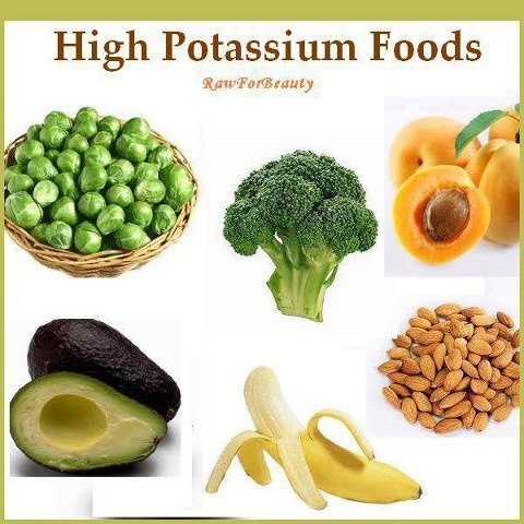 Potassium Rich Foods Can Be Used To Treat
