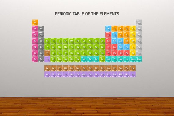 Wall Decal Periodic Table of Elements by TheWallStickerCom