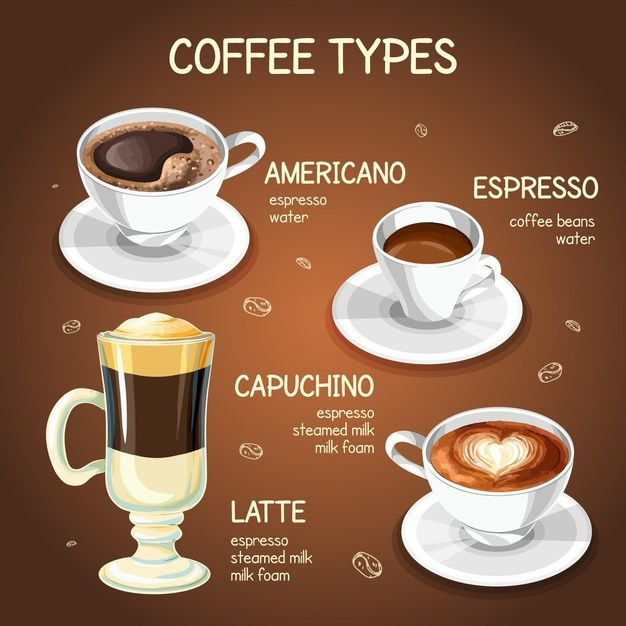 Download Menu With Different Types Of Coffee For Free In 2020 Coffee Type Different Types Of Coffee Coffee Menu