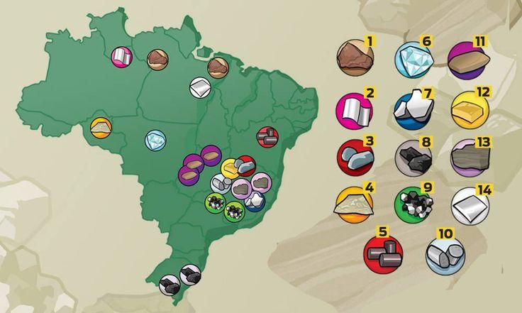 Quanto tempo vão durar as reservas minerais do Brasil?