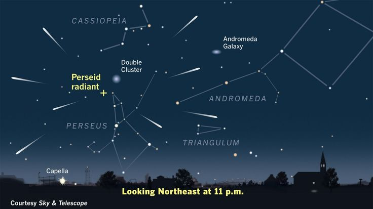 A phenomenal Perseid meteor shower peaks this week — here's how to watch - The Washington Post
